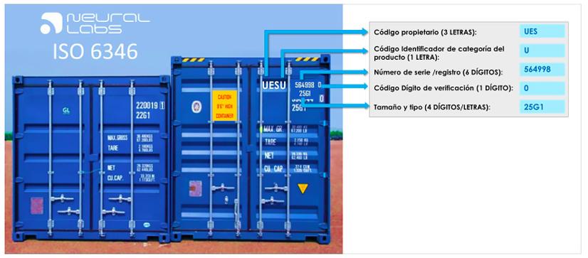 Neutal Labs solucion contenedores 01