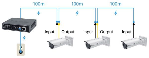 Network-Cameras-with-Embedded-PoE
