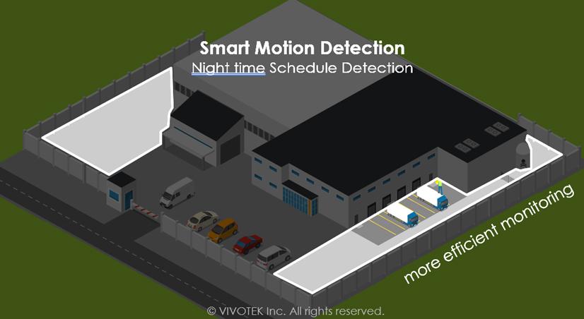 Vivotek Smart Factory Parte 2 04