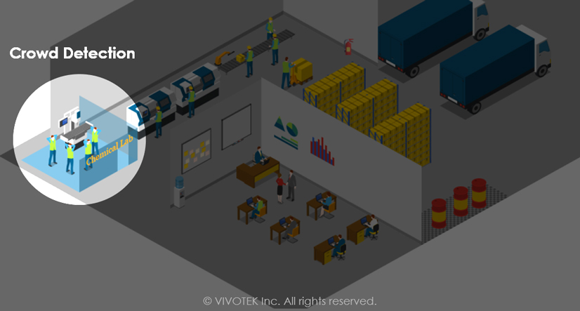 Vivotek Smart Factory Parte 2 14