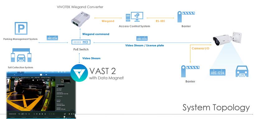 VIVOTEK Solución vertical industria 3a parte 05