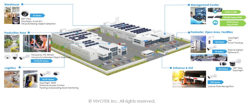 Solución de Vigilancia Industria Vivotek 2