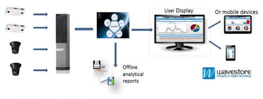 Interface-para-Video-Vigilancia-5