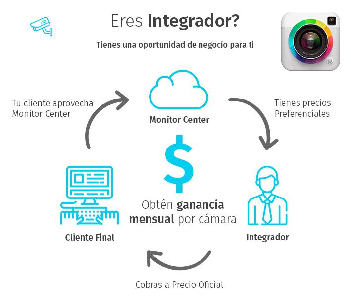 monitor center Imagen Secundaria