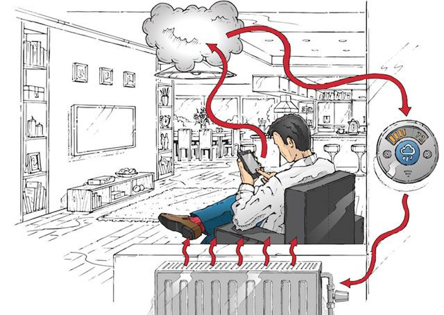 IoT-Smart-Thermostat