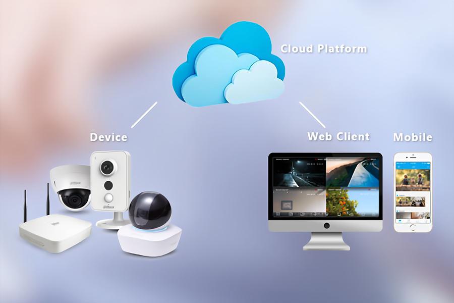 Nube sistemas de seguridad 05