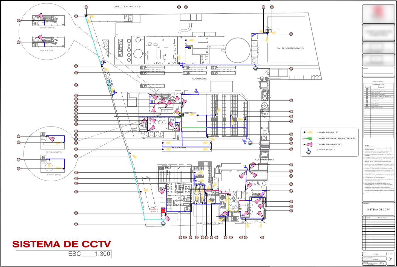 1 plano sistema cctv