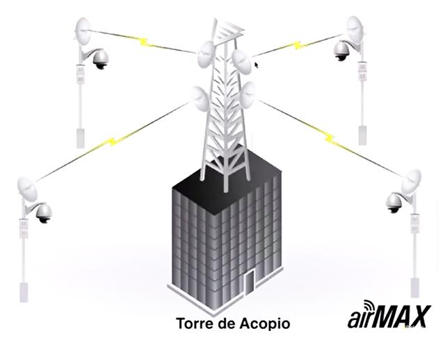Radioenlaces para CCTV IP 06