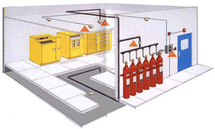 9 Esquema Instalacion tipica por inundacion total