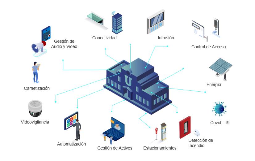 ISTC Soluciones para Universidades 01