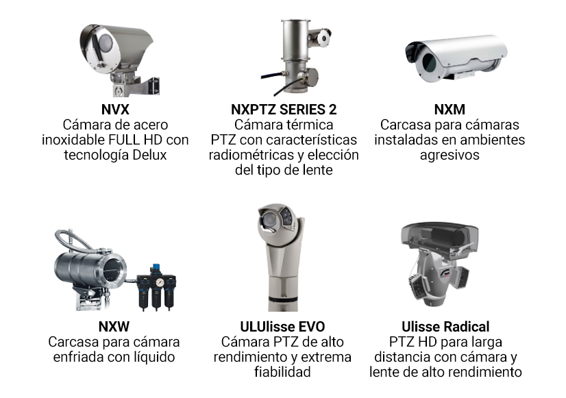 ISTC Camaras Industriales Videotec 01