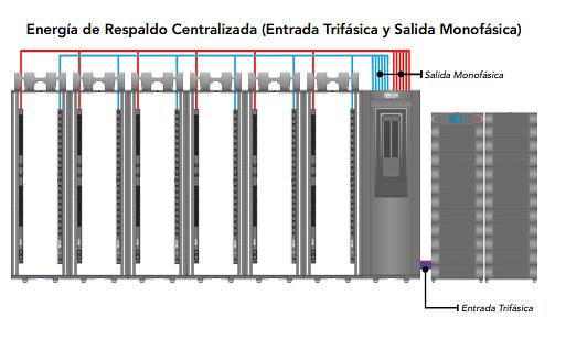 ISTC Soluciones Tripp Line 03