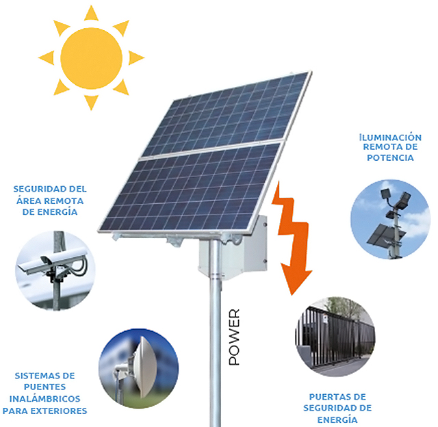 ISTC TyconSystems Soluciones de energía móviles y remotas 03