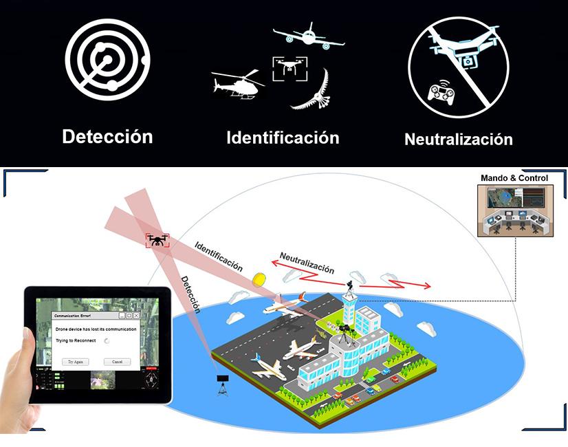 ISTC distribuye Phantom Jamming Drones 02