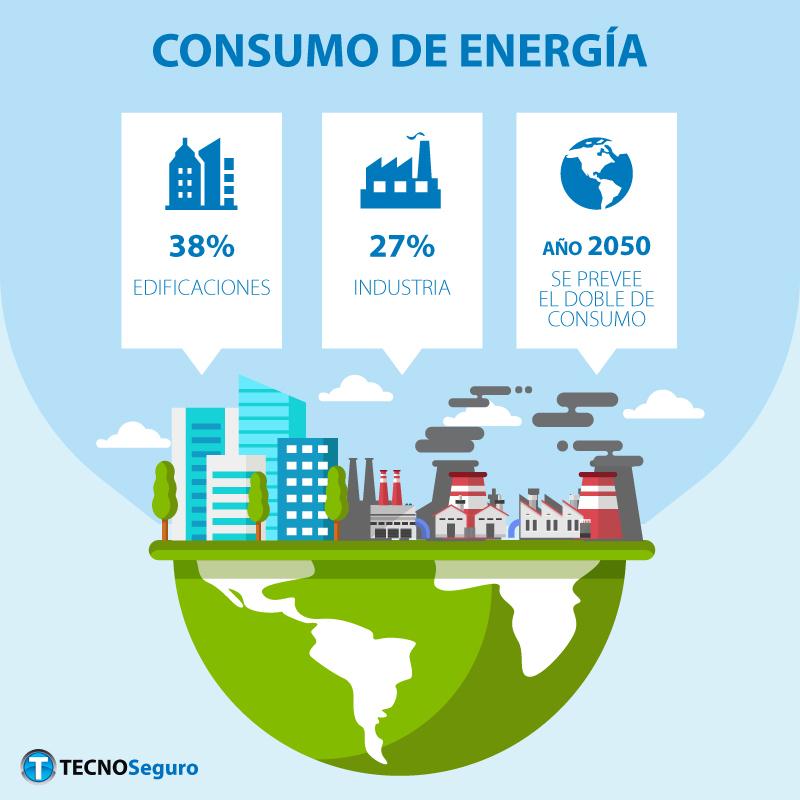 Eficiencia Energetica Infografia