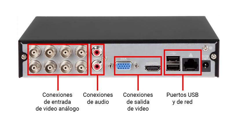 TECNOSeguro Reviews Dahua XVR Cooper 03 conexiones