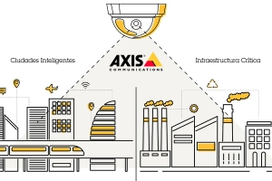 Diversas posibilidades de negocio del audio IP en el webinar de Axis Communications